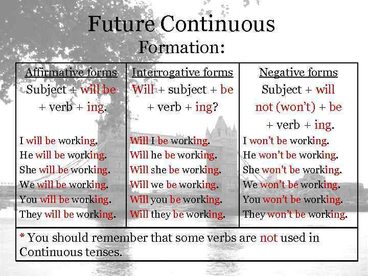 Future Continuous Formation: Affirmative forms Subject + will be Interrogative forms Will + subject