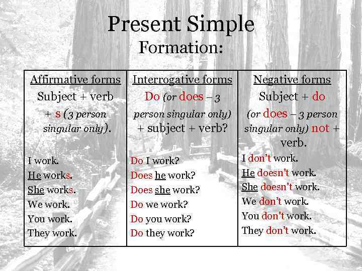 Present Simple Formation: Affirmative forms Subject + verb Interrogative forms Do (or does –