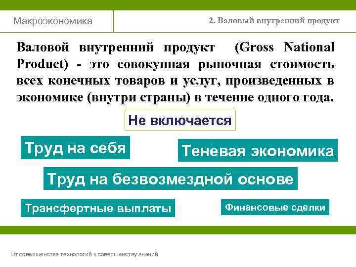 Макроэкономика 2. Валовый внутренний продукт Валовой внутренний продукт (Gross National Product) - это совокупная