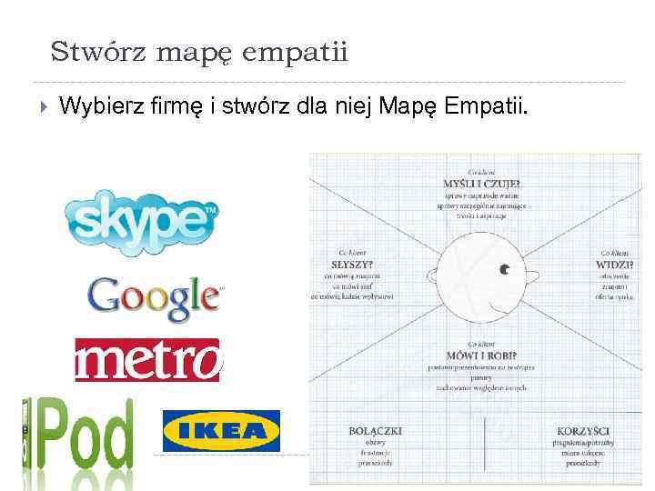 Stwórz mapę empatii Wybierz firmę i stwórz dla niej Mapę Empatii.