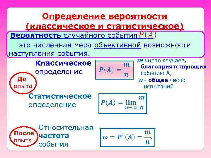 Определение вероятности (классическое и статистическое) Вероятность случайного события это численная мера объективной возможности наступления