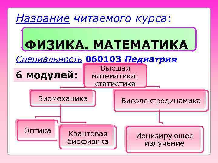 Название читаемого курса: ФИЗИКА. МАТЕМАТИКА Специальность 060103 Педиатрия 6 модулей: Высшая математика; статистика Биомеханика