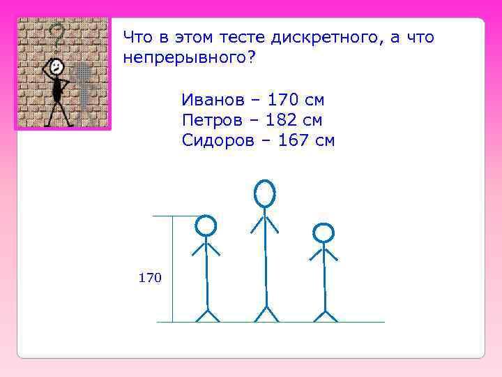 Что в этом тесте дискретного, а что непрерывного? Иванов – 170 см Петров –
