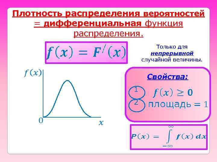 Плотность распределения вероятностей = дифференциальная функция распределения. Только для непрерывной случайной величины. Свойства: 1