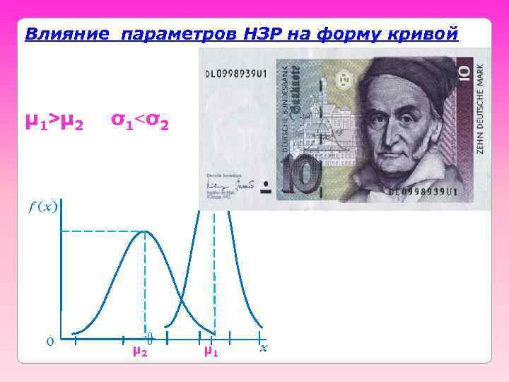 Влияние параметров НЗР на форму кривой μ 1˃μ 2 σ1˂σ2 μ 1
