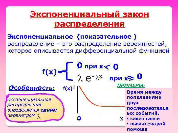 Экспоненциальный закон распределения Экспоненциальное (показательное ) распределение – это распределение вероятностей, которое описывается дифференциальной