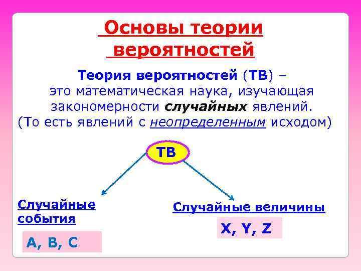 Основы теории вероятностей Теория вероятностей (ТВ) – это математическая наука, изучающая закономерности случайных явлений.