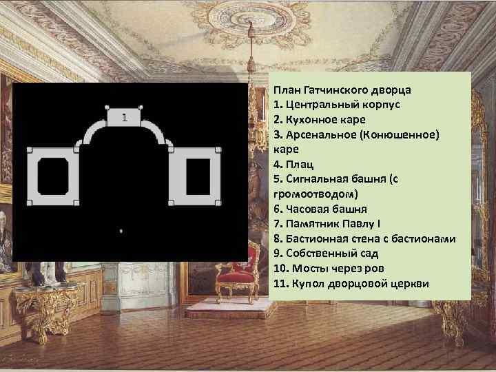 2 План Гатчинского дворца 1. Центральный корпус 2. Кухонное каре 3. Арсенальное (Конюшенное) каре