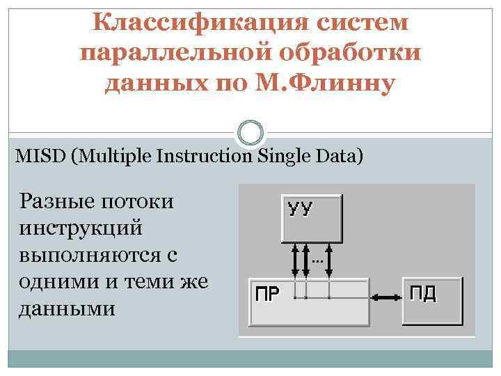 Классификация систем параллельной обработки данных по М. Флинну MISD (Multiple Instruction Single Data) Разные