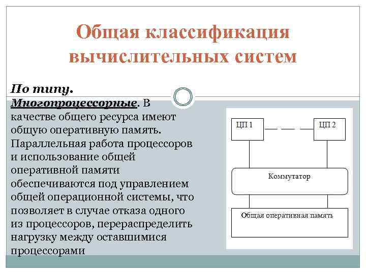 Общая классификация вычислительных систем По типу. Многопроцессорные. В качестве общего ресурса имеют общую оперативную