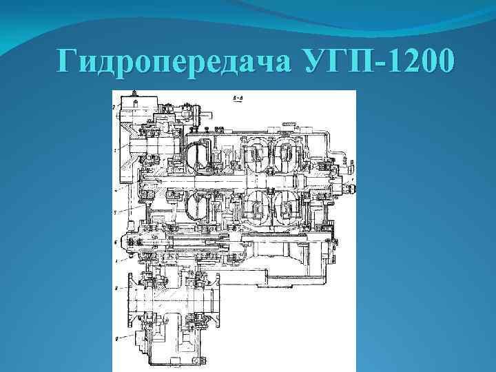 Гидропередача УГП-1200