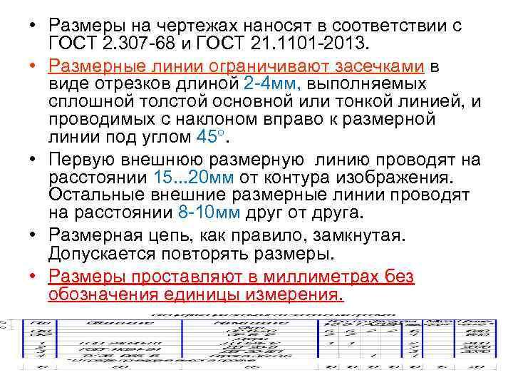 • Размеры на чертежах наносят в соответствии с ГОСТ 2. 307 -68 и