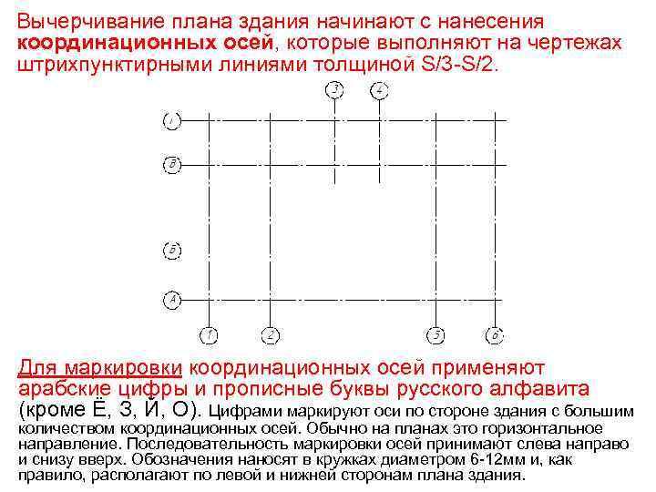 Вычерчивание плана здания начинают с нанесения координационных осей, которые выполняют на чертежах штрихпунктирными линиями