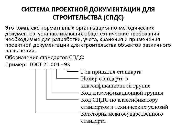 СИСТЕМА ПРОЕКТНОЙ ДОКУМЕНТАЦИИ ДЛЯ СТРОИТЕЛЬСТВА (СПДС) Это комплекс нормативных организационно-методических документов, устанавливающих общетехнические требования,