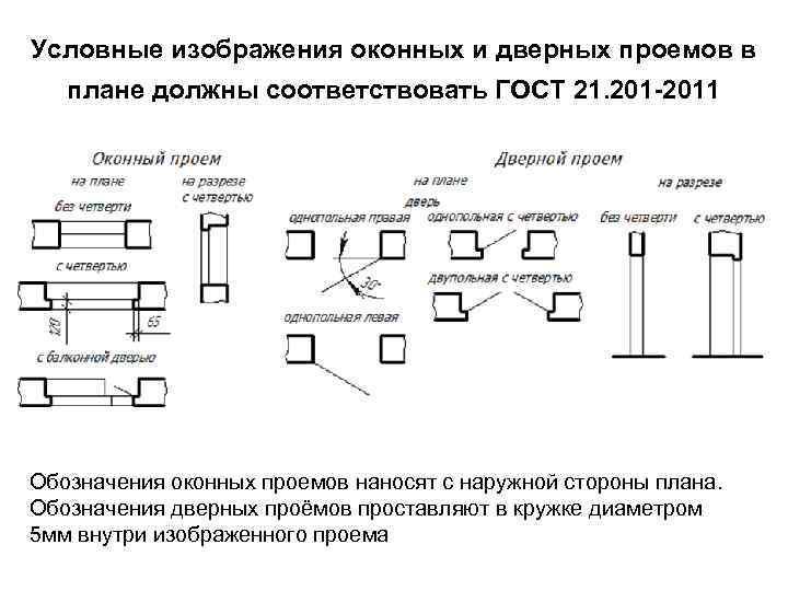 Условные изображения оконных и дверных проемов в плане должны соответствовать ГОСТ 21. 201 -2011
