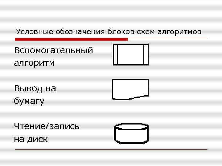 Условные обозначения блоков схем алгоритмов Вспомогательный алгоритм Вывод на бумагу Чтение/запись на диск