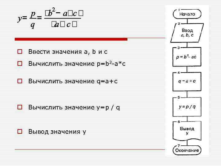 Ввести значения а, b и c Вычислить значение p=b 2 -a*c Вычислить значение