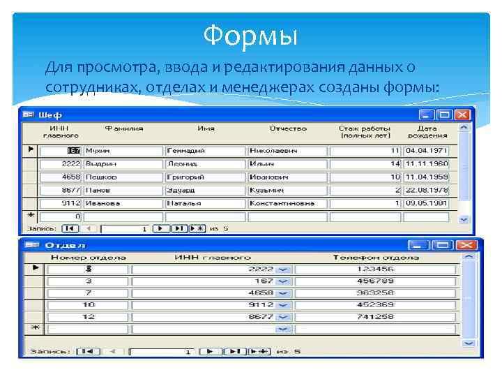 Формы Для просмотра, ввода и редактирования данных о сотрудниках, отделах и менеджерах созданы формы: