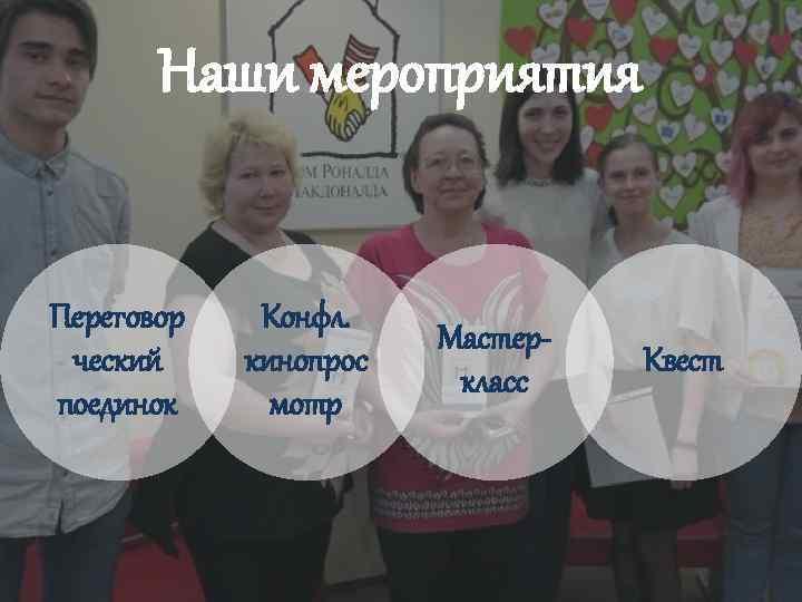 Наши мероприятия Переговор ческий поединок Конфл. кинопрос мотр Мастеркласс Квест