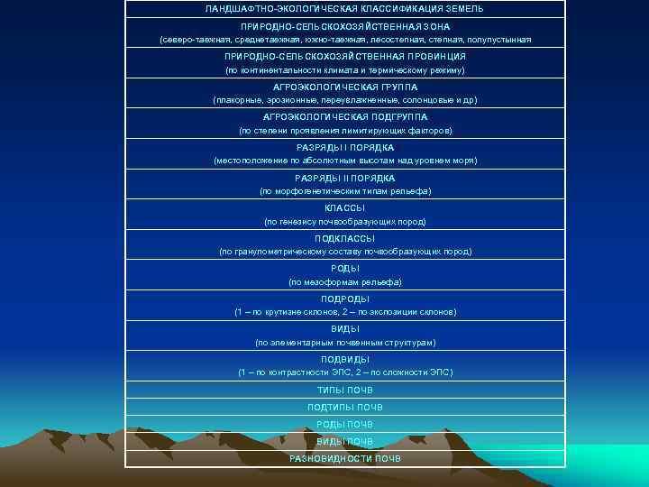 ЛАНДШАФТНО-ЭКОЛОГИЧЕСКАЯ КЛАССИФИКАЦИЯ ЗЕМЕЛЬ ПРИРОДНО-СЕЛЬСКОХОЗЯЙСТВЕННАЯ ЗОНА (северо-таежная, среднетаежная, южно-таежная, лесостепная, полупустынная ПРИРОДНО-СЕЛЬСКОХОЗЯЙСТВЕННАЯ ПРОВИНЦИЯ (по континентальности