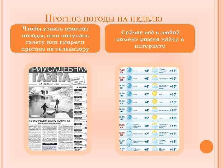 ПРОГНОЗ ПОГОДЫ НА НЕДЕЛЮ Чтобы узнать прогноз погоды, шли покупать газету или сморели прогноз