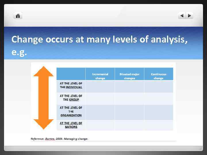 Change occurs at many levels of analysis, e. g.
