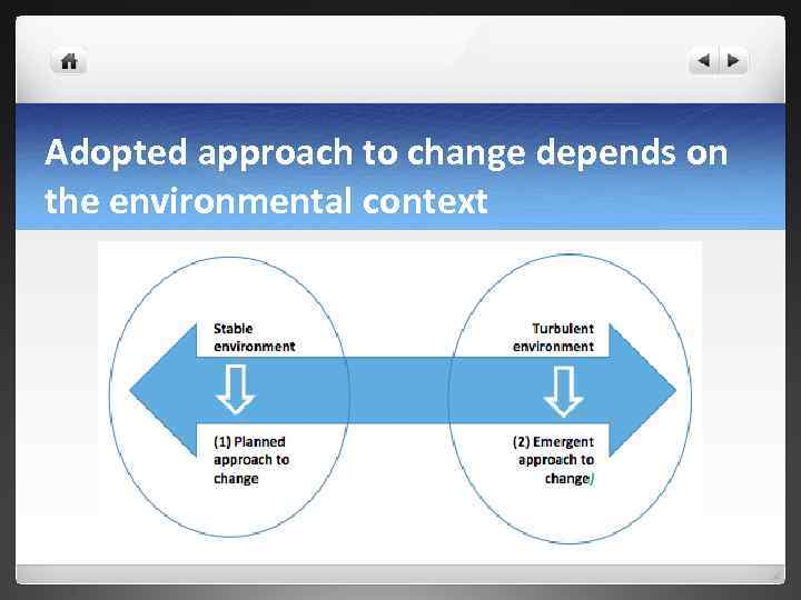 Adopted approach to change depends on the environmental context