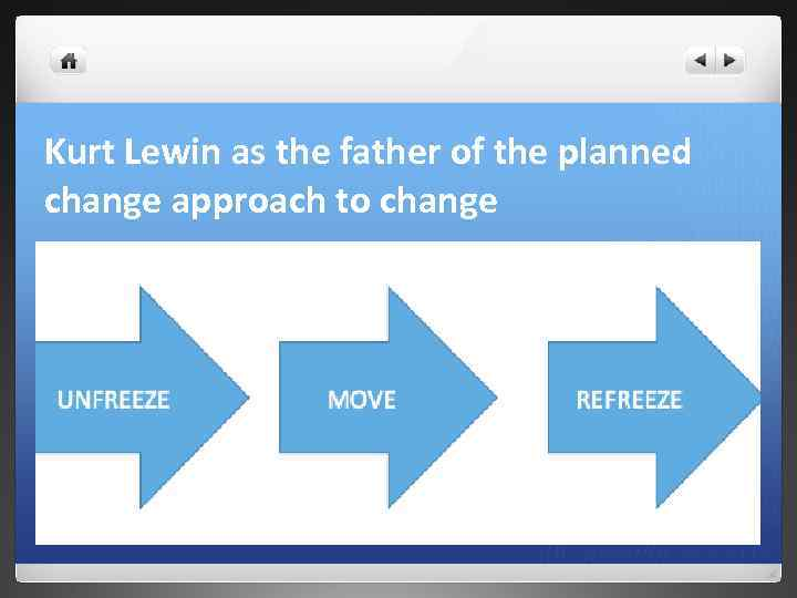 Kurt Lewin as the father of the planned change approach to change
