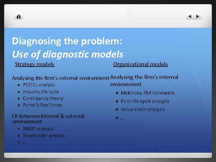 Diagnosing the problem: Use of diagnostic models Strategy models Organizational models Analysing the firm's