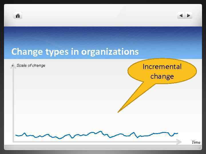 Change types in organizations l Scale of change Incremental change Time