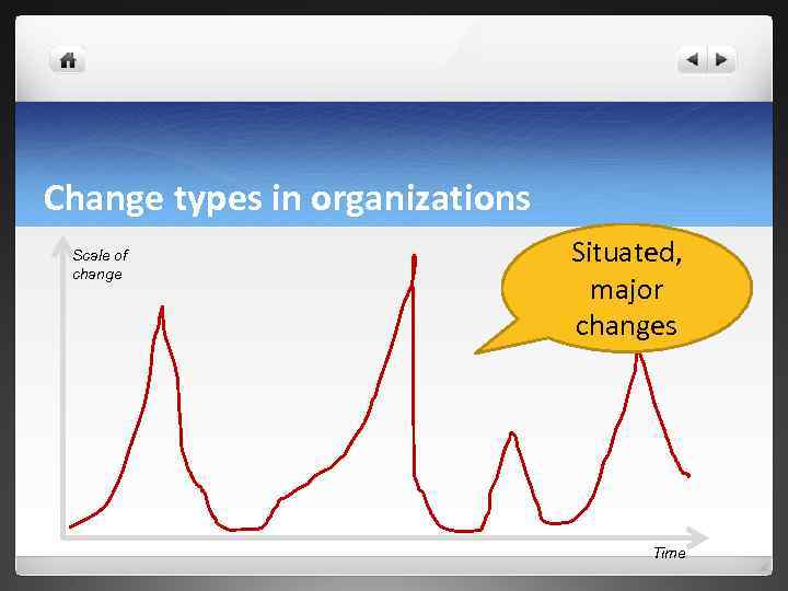 Change types in organizations Scale of change Situated, major changes Time