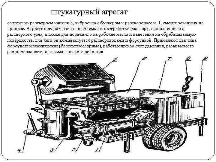 Контрольно измерительные инструменты для штукатурных работ