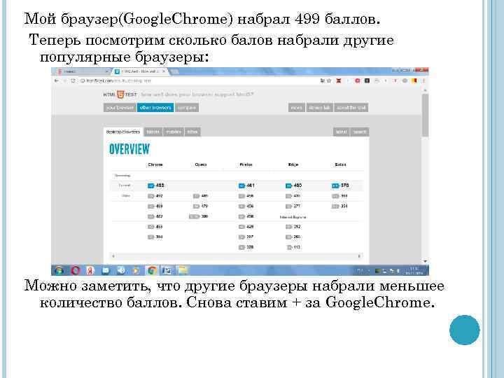 Мой браузер(Google. Chrome) набрал 499 баллов. Теперь посмотрим сколько балов набрали другие популярные браузеры: