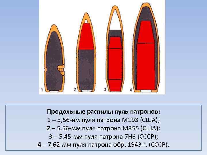 Продольные распилы пуль патронов: 1 – 5, 56 им пуля патрона М 193 (США);