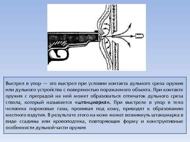 Выстрел в упор — это выстрел при условии контакта дульного среза оружия или дульного