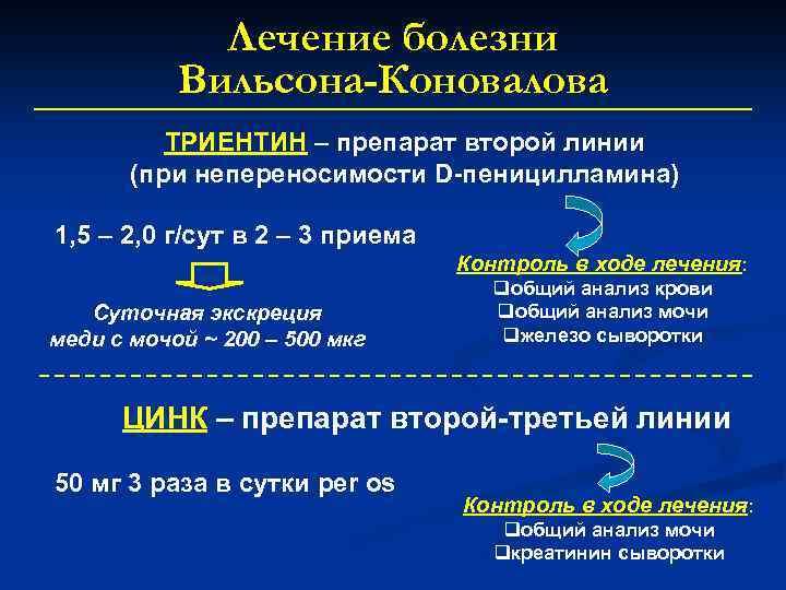 Лечение болезни Вильсона-Коновалова ТРИЕНТИН – препарат второй линии (при непереносимости D-пеницилламина) 1, 5 –