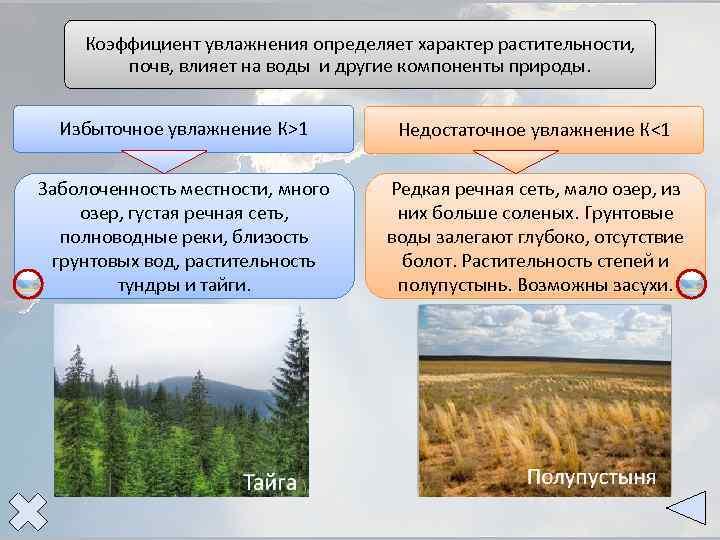 Коэффициент увлажнения определяет характер растительности, почв, влияет на воды и другие компоненты природы. Избыточное