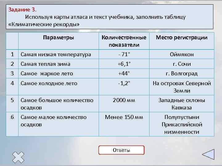 Задание 3. Используя карты атласа и текст учебника, заполнить таблицу «Климатические рекорды» Параметры Количественные