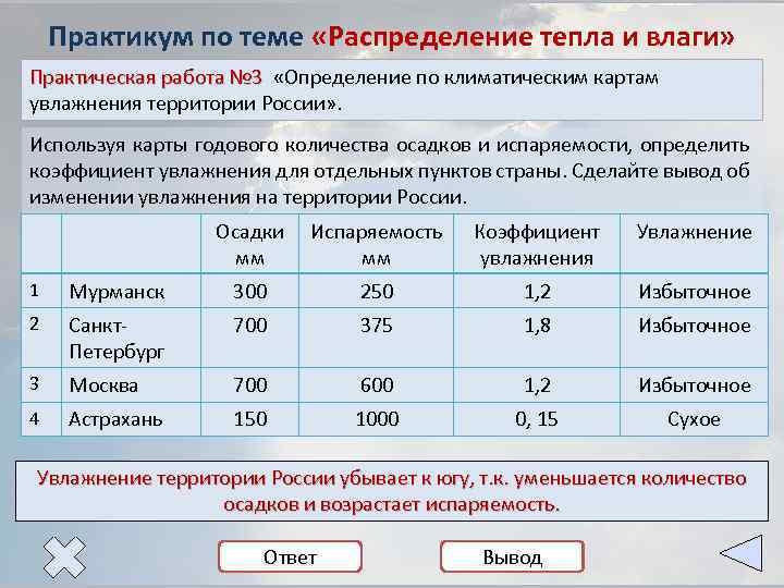 Практикум по теме «Распределение тепла и влаги» Практическая работа № 3 «Определение по климатическим