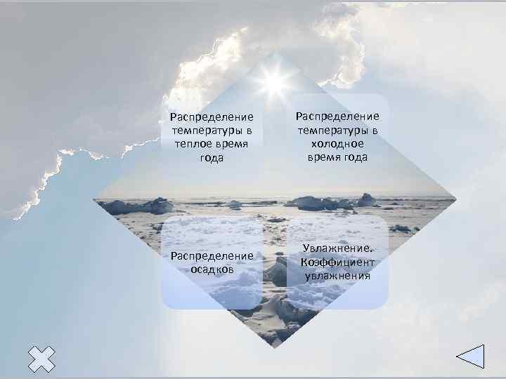 Распределение температуры в теплое время года Распределение температуры в холодное время года Распределение осадков