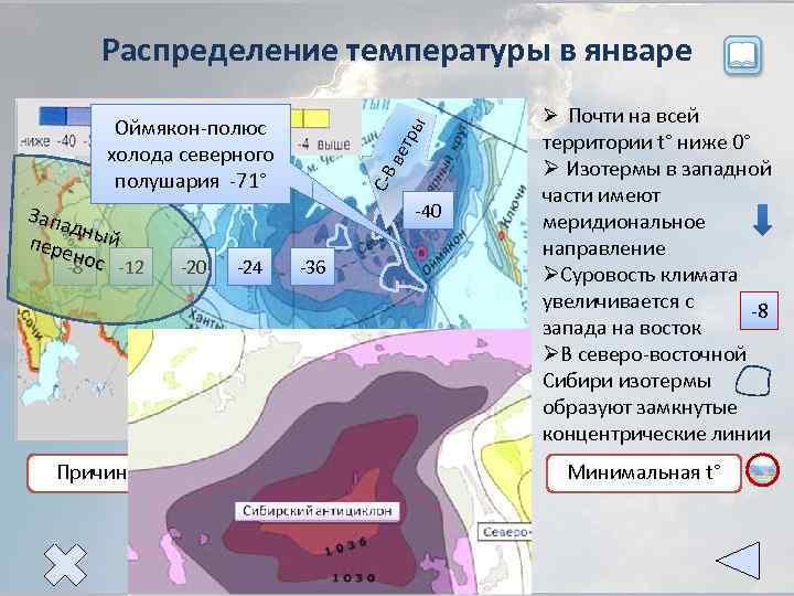 Распределение температуры в январе Запа дный пере нос -8 -12 Причина С-В вет ры