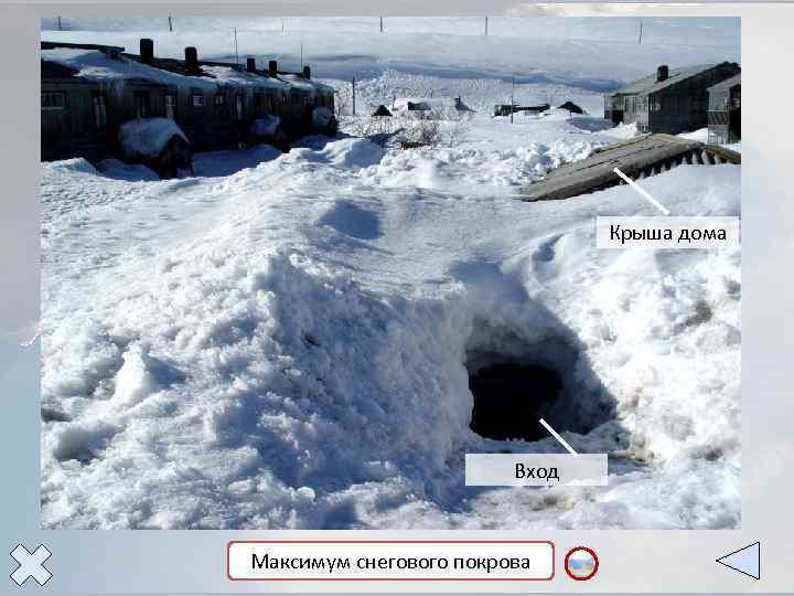 Высота снежного покрова Крыша дома Полуостров Камчатка 120 -160 см Вход Снежный покров важен