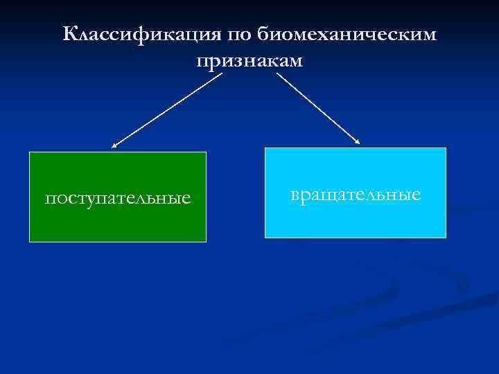 Классификация по биомеханическим признакам поступательные вращательные
