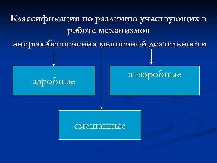 Классификация по различию участвующих в работе механизмов энергообеспечения мышечной деятельности аэробные смешанные анаэробные