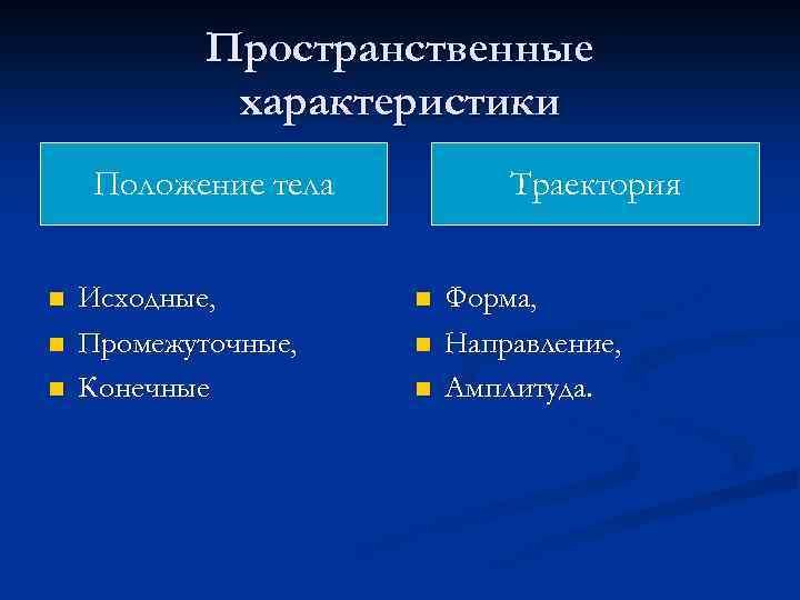 Пространственные характеристики Положение тела n n n Исходные, Промежуточные, Конечные Траектория n n n