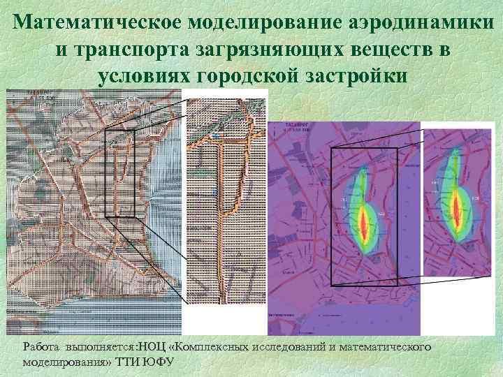 Математическое моделирование аэродинамики и транспорта загрязняющих веществ в условиях городской застройки Работа выполняется: НОЦ