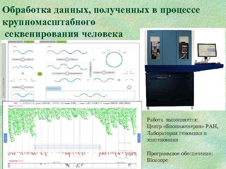 Обработка данных, полученных в процессе крупномасштабного секвенирования человека Работа выполняется: Центр «Биоинженерия» РАН, Лаборатория