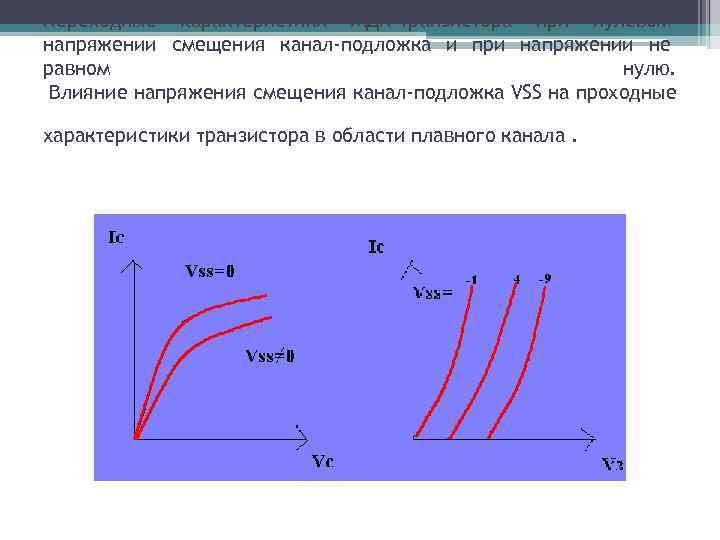 Переходные характеристики МДП-транзистора при нулевом напряжении смещения канал-подложка и при напряжении не равном нулю.