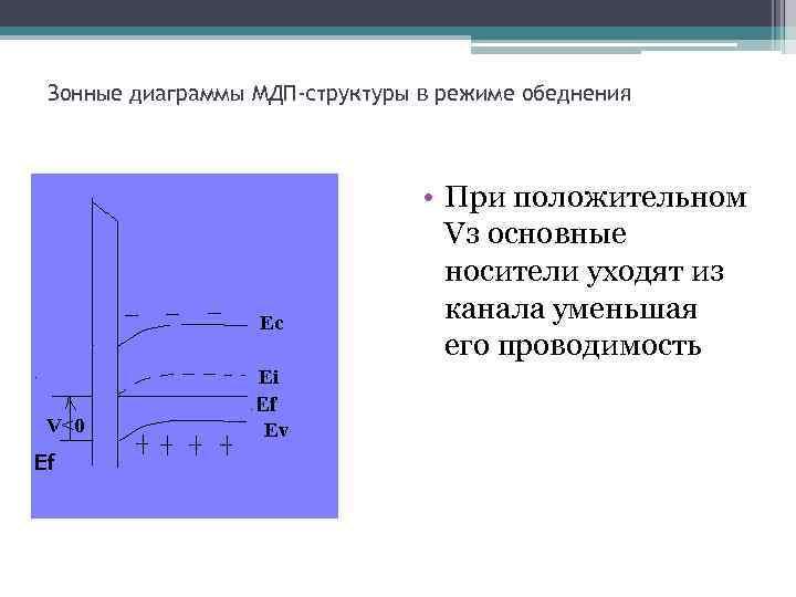 Зонные диаграммы МДП-структуры в режиме обеднения • При положительном Vз основные носители уходят из