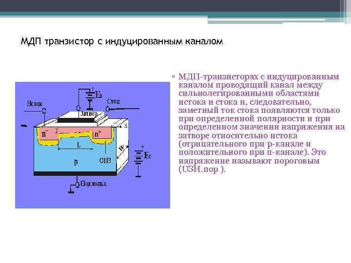 МДП транзистор с индуцированным каналом ▫ МДП-транзисторах с индуцированным каналом проводящий канал между сильнолегированными
